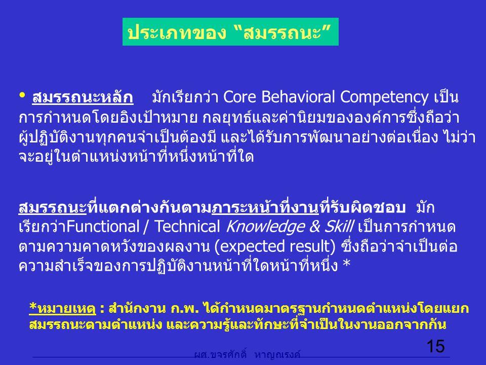 15 ประเภทของ สมรรถนะ สมรรถนะหลัก มักเรียกว่า Core Behavioral Competency เป็น การกำหนดโดยอิงเป้าหมาย กลยุทธ์และค่านิยมขององค์การซึ่งถือว่า ผู้ปฏิบัติงานทุกคนจำเป็นต้องมี และได้รับการพัฒนาอย่างต่อเนื่อง ไม่ว่า จะอยู่ในตำแหน่งหน้าที่หนึ่งหน้าที่ใด สมรรถนะที่แตกต่างกันตามภาระหน้าที่งานที่รับผิดชอบ มัก เรียกว่าFunctional / Technical Knowledge & Skill เป็นการกำหนด ตามความคาดหวังของผลงาน (expected result) ซึ่งถือว่าจำเป็นต่อ ความสำเร็จของการปฏิบัติงานหน้าที่ใดหน้าที่หนึ่ง * *หมายเหตุ : สำนักงาน ก.พ.