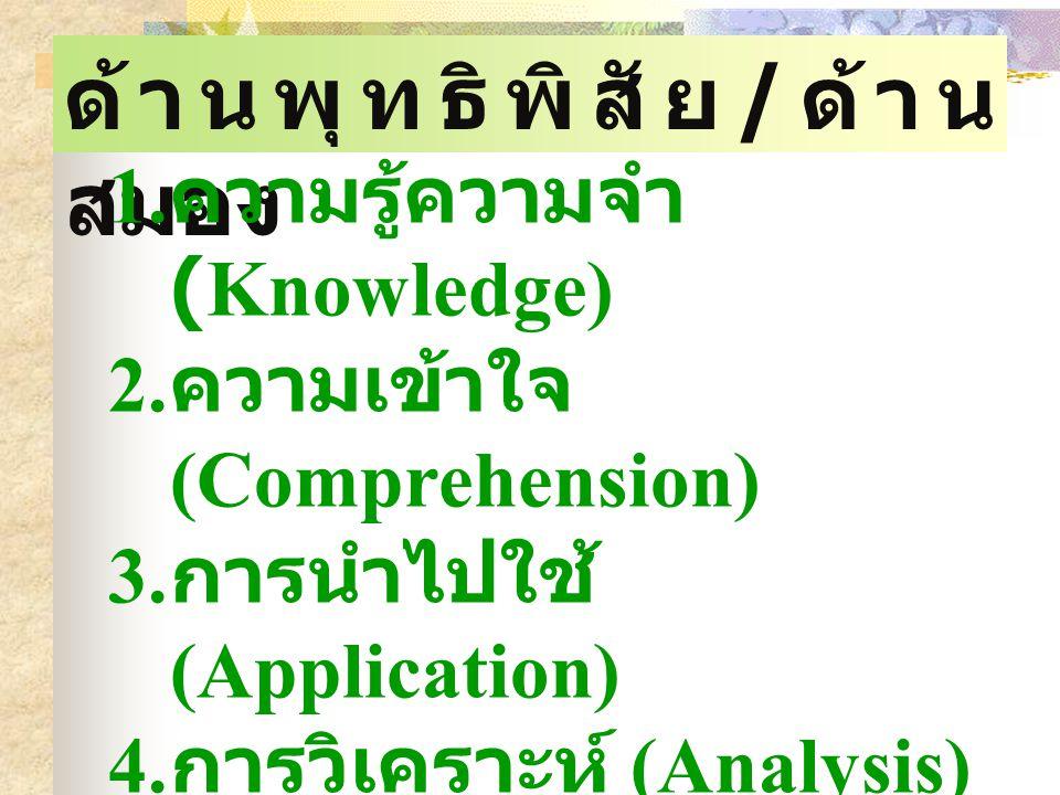 ด้านพุทธิพิสัย / ด้าน สมอง 1. ความรู้ความจำ (Knowledge) 2. ความเข้าใจ (Comprehension) 3. การนำไปใช้ (Application) 4. การวิเคราะห์ (Analysis) 5. การสัง
