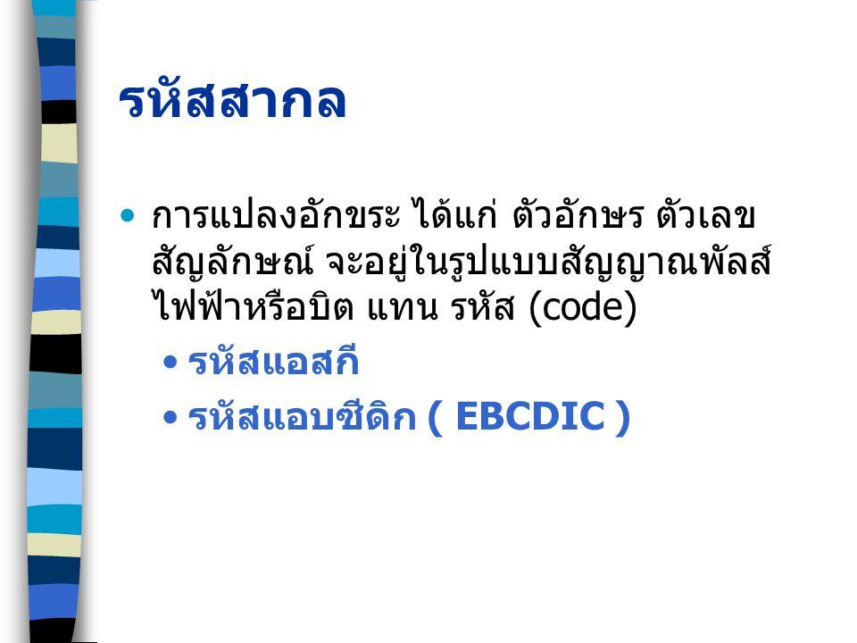 รหัสสากล การแปลงอักขระ ได้แก่ ตัวอักษร ตัวเลข สัญลักษณ์ จะอยู่ในรูปแบบสัญญาณพัลส์ ไฟฟ้าหรือบิต แทน รหัส (code) รหัสแอสกี รหัสแอบซีดิก ( EBCDIC )