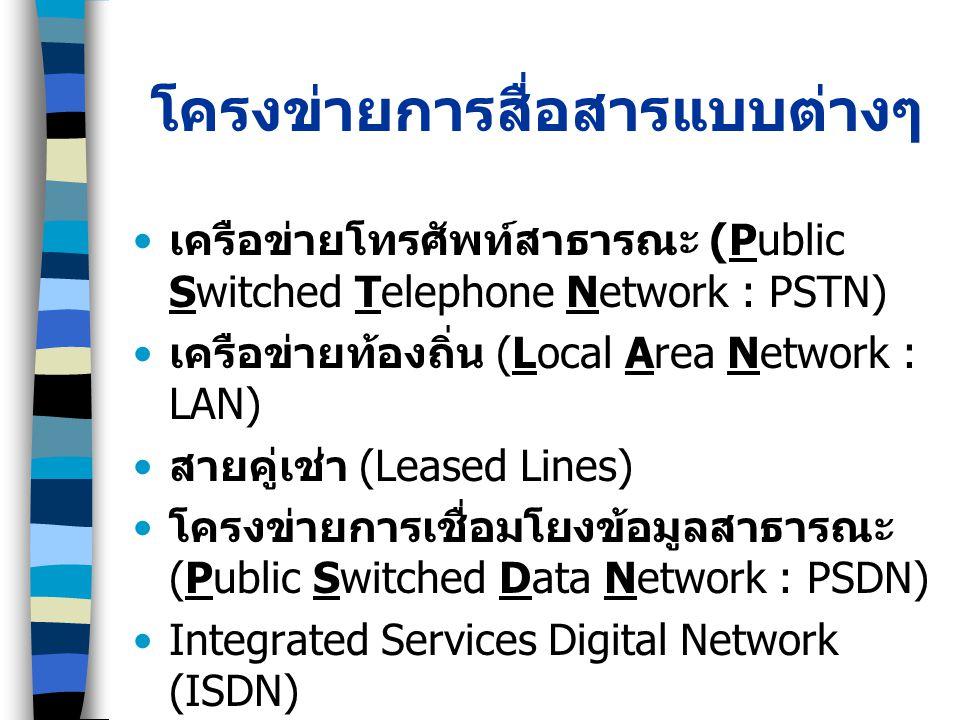 โครงข่ายการสื่อสารแบบต่างๆ เครือข่ายโทรศัพท์สาธารณะ (Public Switched Telephone Network : PSTN) เครือข่ายท้องถิ่น (Local Area Network : LAN) สายคู่เช่า (Leased Lines) โครงข่ายการเชื่อมโยงข้อมูลสาธารณะ (Public Switched Data Network : PSDN) Integrated Services Digital Network (ISDN)