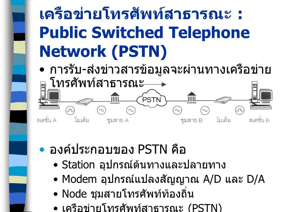 เครือข่ายโทรศัพท์สาธารณะ : Public Switched Telephone Network (PSTN) การรับ - ส่งข่าวสารข้อมูลจะผ่านทางเครือข่าย โทรศัพท์สาธารณะ องค์ประกอบของ PSTN คือ Station อุปกรณ์ต้นทางและปลายทาง Modem อุปกรณ์แปลงสัญญาณ A/D และ D/A Node ชุมสายโทรศัพท์ท้องถิ่น เครือข่ายโทรศัพท์สาธารณะ (PSTN)