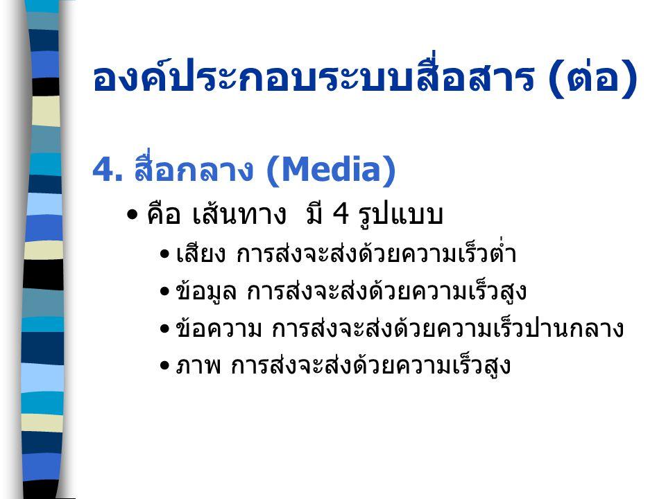 องค์ประกอบระบบสื่อสาร ( ต่อ ) 4. สื่อกลาง (Media) คือ เส้นทาง มี 4 รูปแบบ เสียง การส่งจะส่งด้วยความเร็วต่ำ ข้อมูล การส่งจะส่งด้วยความเร็วสูง ข้อความ ก