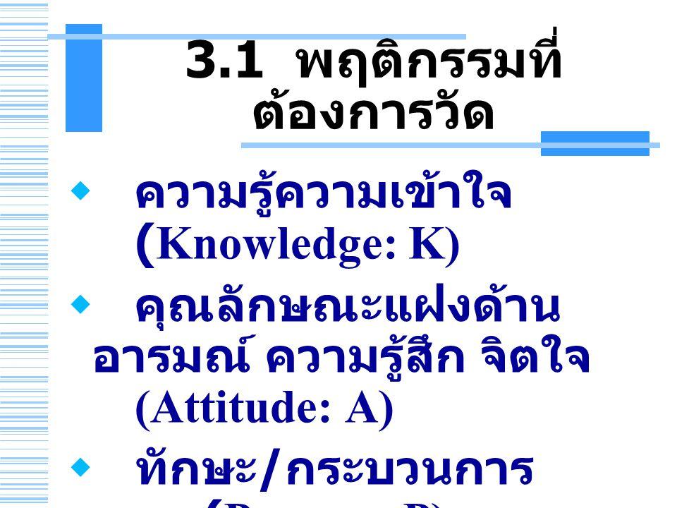 3.1 พฤติกรรมที่ ต้องการวัด  ความรู้ความเข้าใจ (Knowledge: K)  คุณลักษณะแฝงด้าน อารมณ์ ความรู้สึก จิตใจ (Attitude: A)  ทักษะ / กระบวนการ (Process: P