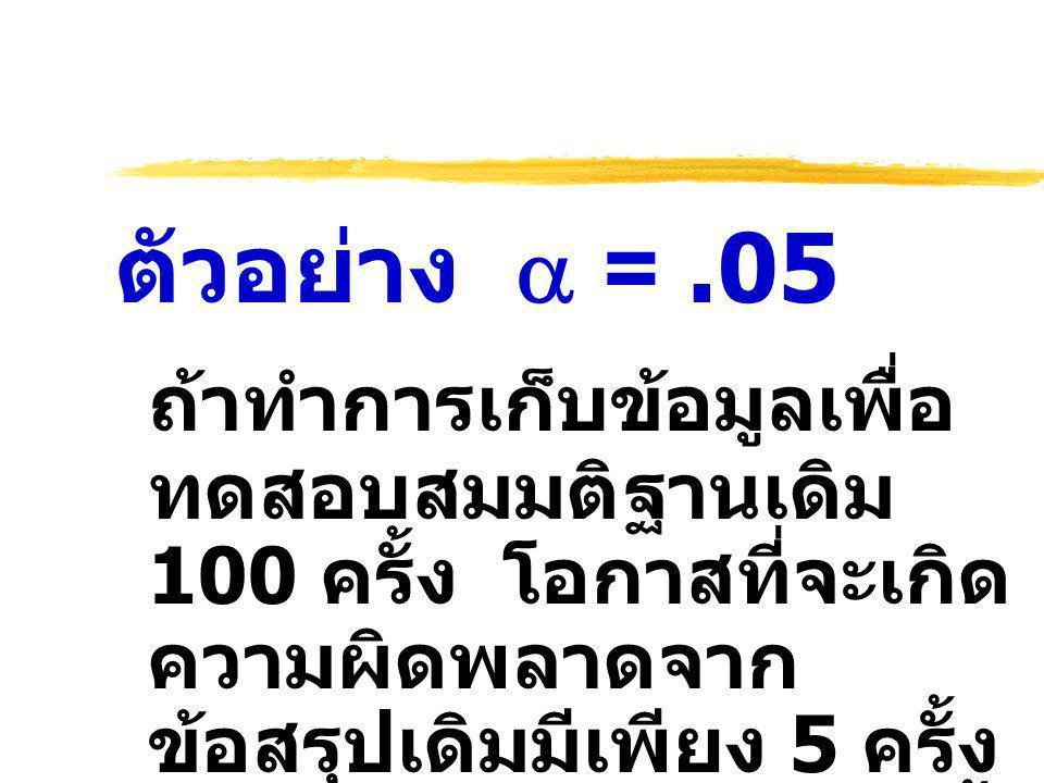 ตัวอย่าง  =.05 ถ้าทำการเก็บข้อมูลเพื่อ ทดสอบสมมติฐานเดิม 100 ครั้ง โอกาสที่จะเกิด ความผิดพลาดจาก ข้อสรุปเดิมมีเพียง 5 ครั้ง ส่วนที่เหลืออีก 95 ครั้ง จะให้ผลเหมือนเดิม