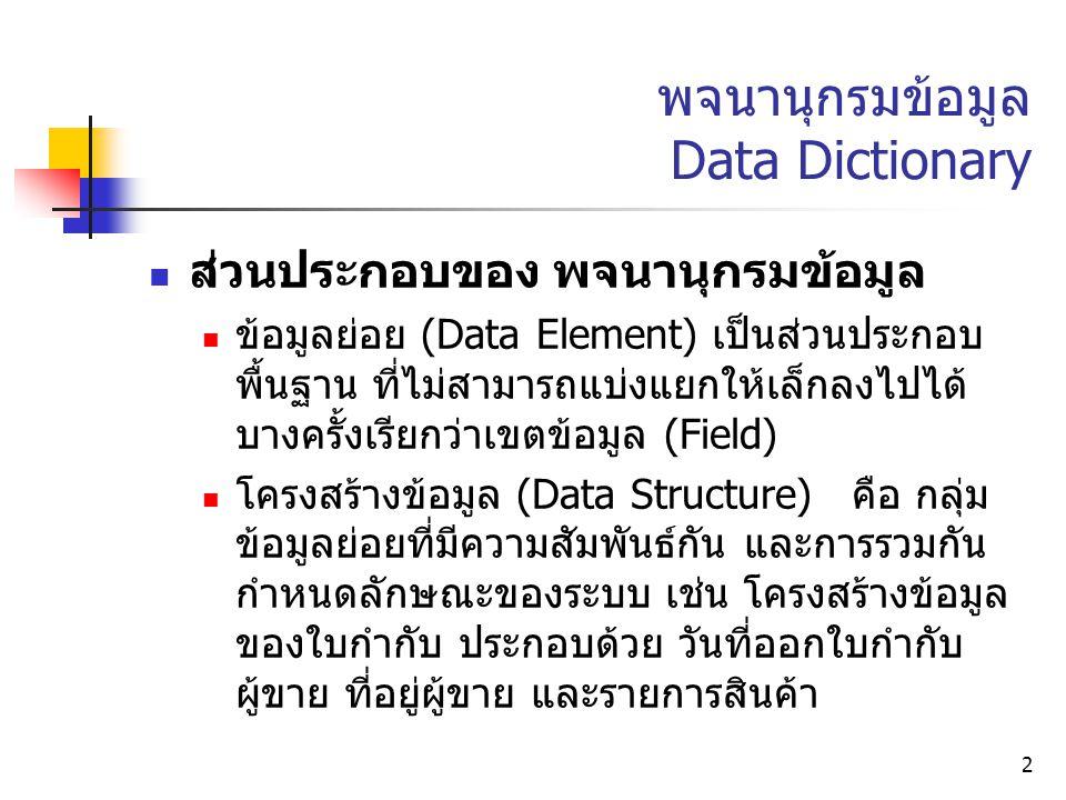 2 พจนานุกรมข้อมูล Data Dictionary ส่วนประกอบของ พจนานุกรมข้อมูล ข้อมูลย่อย (Data Element) เป็นส่วนประกอบ พื้นฐาน ที่ไม่สามารถแบ่งแยกให้เล็กลงไปได้ บาง