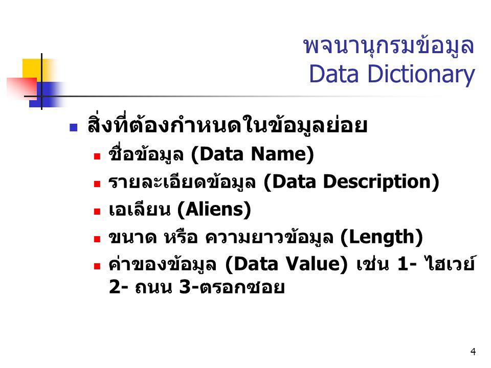4 พจนานุกรมข้อมูล Data Dictionary สิ่งที่ต้องกำหนดในข้อมูลย่อย ชื่อข้อมูล (Data Name) รายละเอียดข้อมูล (Data Description) เอเลียน (Aliens) ขนาด หรือ ค