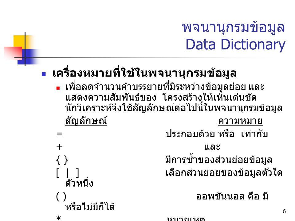 6 พจนานุกรมข้อมูล Data Dictionary เครื่องหมายที่ใช้ในพจนานุกรมข้อมูล เพื่อลดจำนวนคำบรรยายที่มีระหว่างข้อมูลย่อย และ แสดงความสัมพันธ์ของ โครงสร้างให้เห