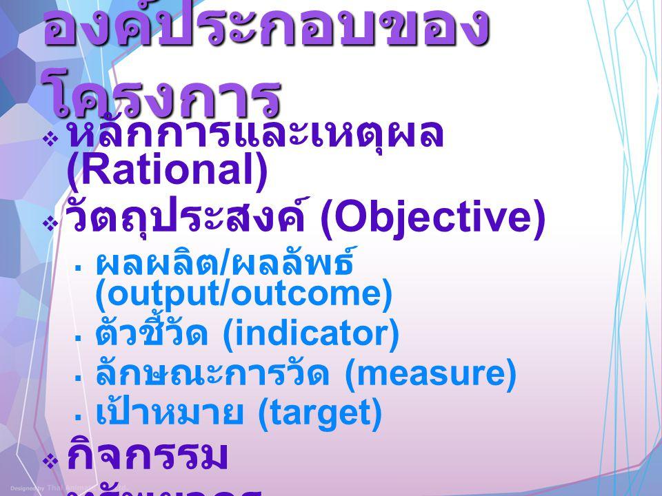 องค์ประกอบของ โครงการ  หลักการและเหตุผล (Rational)  วัตถุประสงค์ (Objective)  ผลผลิต / ผลลัพธ์ (output/outcome)  ตัวชี้วัด (indicator)  ลักษณะการ