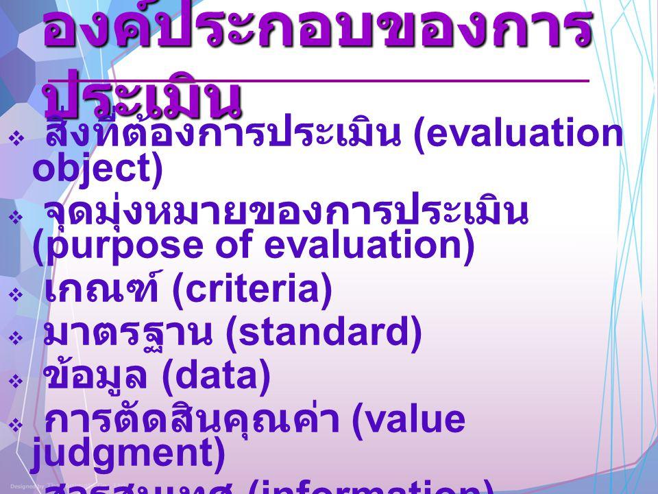 องค์ประกอบของการ ประเมิน  สิ่งที่ต้องการประเมิน (evaluation object)  จุดมุ่งหมายของการประเมิน (purpose of evaluation)  เกณฑ์ (criteria)  มาตรฐาน (