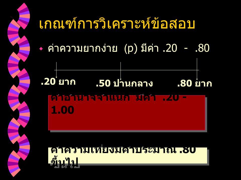 เกณฑ์การวิเคราะห์ข้อสอบ  ค่าความยากง่าย (p) มีค่า.20 -.80.20 ยาก.50 ปานกลาง.80 ยาก ค่าอำนาจจำแนก มีค่า.20 - 1.00 ค่าความเที่ยงมีค่าประมาณ.80 ขึ้นไป