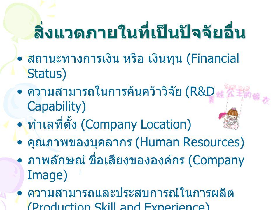 สิ่งแวดล้อมภายนอกแบบจุลภาค (1) สิ่งแวดล้อมจุลภาค (Microenvironment) (1.1) ผู้ขายวัตถุดิบ (Suppliers) * ตัวกลางทางการตลาด (Marketing intermediaries) คนกลาง (Middleman) ธุรกิจที่ช่วยหา ลูกค้าและช่วยขายสินค้า แทนผู้ผลิต คน กลางประกอบด้วย 2 กลุ่ม คือ พ่อค้าคน กลาง และตัวแทน คนกลาง * ธุรกิจที่ทำหน้าที่กระจายตัวสินค้า (Physical distribution firm) * ธุรกิจที่ให้บริการทางการตลาด (Marketing service agencies)
