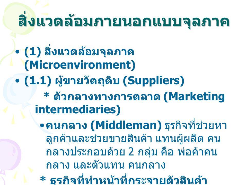 (1) สิ่งแวดล้อมจุลภาค (Microenvironment) (1.2) ลูกค้า (Customer) หรือ ตลาด (Market) ตลาดผู้บริโภค (Consumer market) ตลาดอุตสาหกรรม (Industrial market) ตลาดผู้ขายต่อหรือตลาดคนกลาง (Reseller market) ตลาดรัฐบาล (Government market) ตลาดต่างประเทศ (International market)