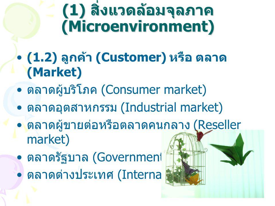 (1) สิ่งแวดล้อมจุลภาค (Microenvironment) (1.2) ลูกค้า (Customer) หรือ ตลาด (Market) ตลาดผู้บริโภค (Consumer market) ตลาดอุตสาหกรรม (Industrial market)