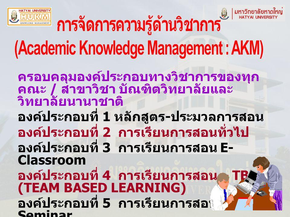 ครอบคลุมองค์ประกอบทางวิชาการของทุก คณะ / สาขาวิชา บัณฑิตวิทยาลัยและ วิทยาลัยนานาชาติ องค์ประกอบที่ 1 หลักสูตร - ประมวลการสอน องค์ประกอบที่ 2 การเรียนก