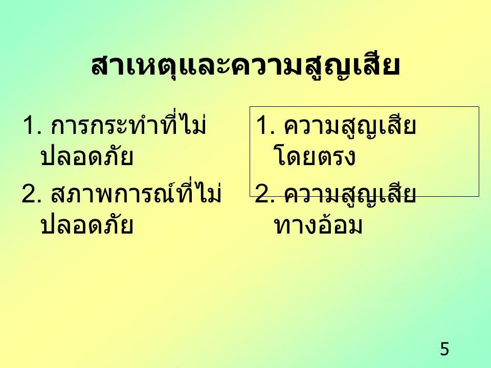 5 สาเหตุและความสูญเสีย 1. การกระทำที่ไม่ ปลอดภัย 2. สภาพการณ์ที่ไม่ ปลอดภัย 1. ความสูญเสีย โดยตรง 2. ความสูญเสีย ทางอ้อม