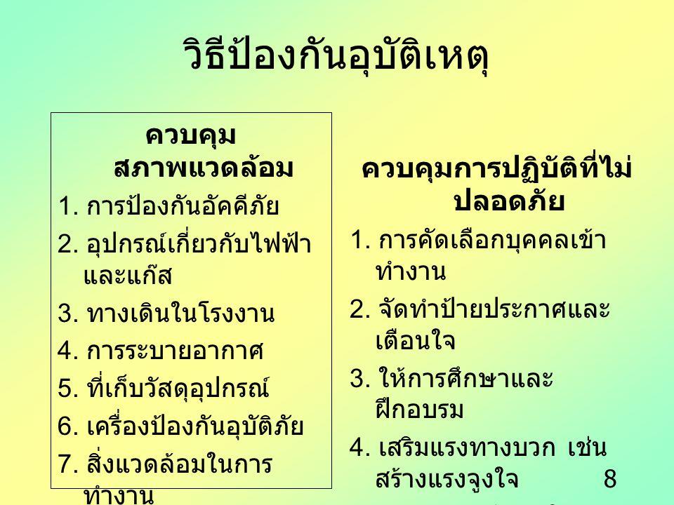 9 มาตรการความปลอดภัย 1.จัดตั้งหน่วยงานเพื่อความรับผิดชอบ 2.