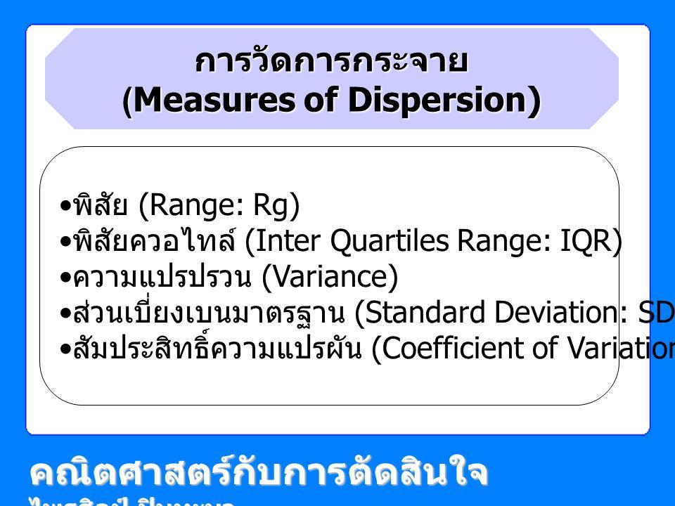 การวัดการกระจาย (Measures of Dispersion) คณิตศาสตร์กับการตัดสินใจ ไพรศิลป์ ปินทะนา พิสัย (Range: Rg) พิสัยควอไทล์ (Inter Quartiles Range: IQR) ความแปร