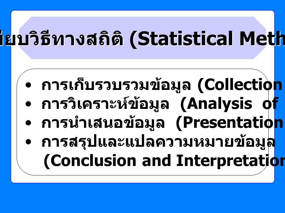 ระเบียบวิธีทางสถิติ (Statistical Method) การเก็บรวบรวมข้อมูล (Collection of data) การวิเคราะห์ข้อมูล (Analysis of data) การนำเสนอข้อมูล (Presentation