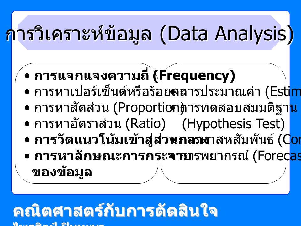 การวิเคราะห์ข้อมูล (Data Analysis) การแจกแจงความถี่ (Frequency) การหาเปอร์เซ็นต์หรือร้อยละ การหาสัดส่วน (Proportion) การหาอัตราส่วน (Ratio) การวัดแนวโ