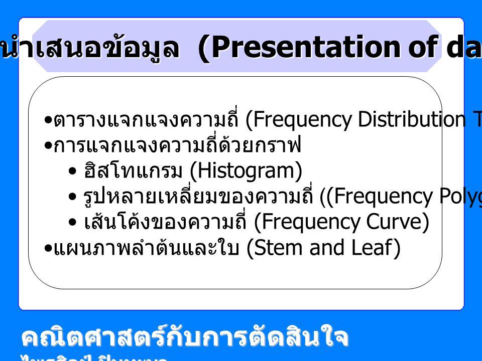 การนำเสนอข้อมูล (Presentation of data) คณิตศาสตร์กับการตัดสินใจ ไพรศิลป์ ปินทะนา ตารางแจกแจงความถี่ (Frequency Distribution Table) การแจกแจงความถี่ด้ว
