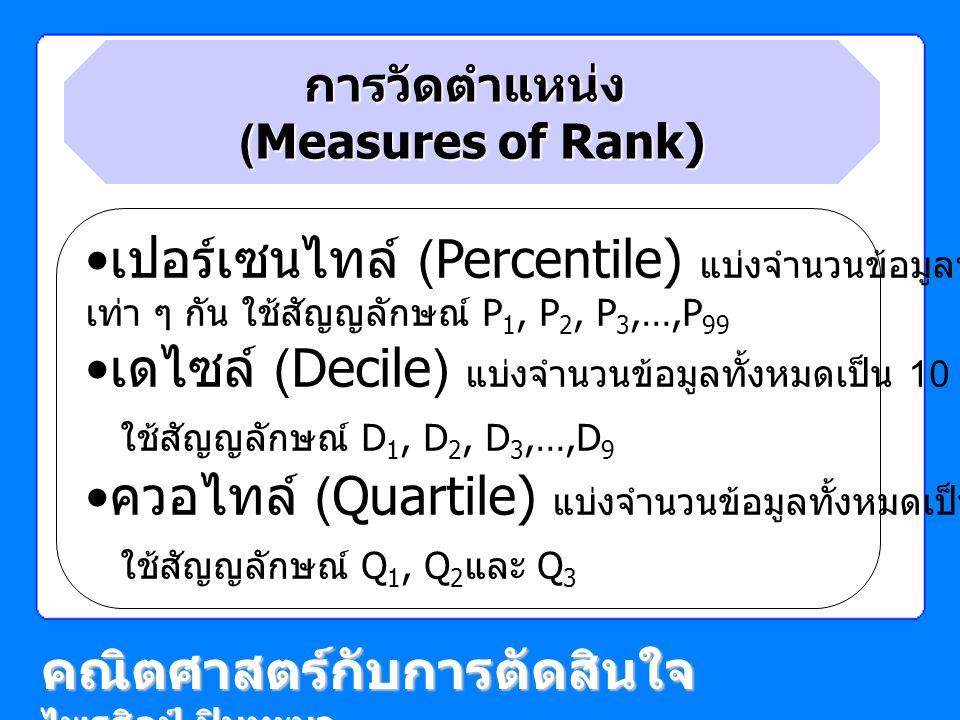 การวัดตำแหน่ง (Measures of Rank) คณิตศาสตร์กับการตัดสินใจ ไพรศิลป์ ปินทะนา เปอร์เซนไทล์ (Percentile) แบ่งจำนวนข้อมูลทั้งหมดเป็น 100 ส่วน เท่า ๆ กัน ใช