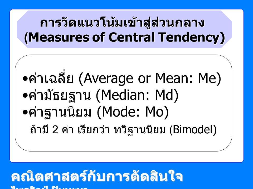 การวัดแนวโน้มเข้าสู่ส่วนกลาง (Measures of Central Tendency) คณิตศาสตร์กับการตัดสินใจ ไพรศิลป์ ปินทะนา ค่าเฉลี่ย (Average or Mean: Me) ค่ามัธยฐาน (Medi