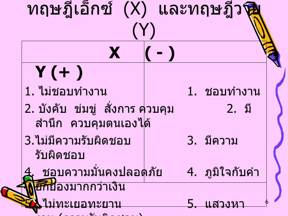 6 ทฤษฎีเอ็กซ์ (X) และทฤษฎีวาย (Y) X ( - ) Y (+ ) 1. ไม่ชอบทำงาน 1. ชอบทำงาน 2. บังคับ ข่มขู่ สั่งการ ควบคุม 2. มี สำนึก ควบคุมตนเองได้ 3. ไม่มีความรับ