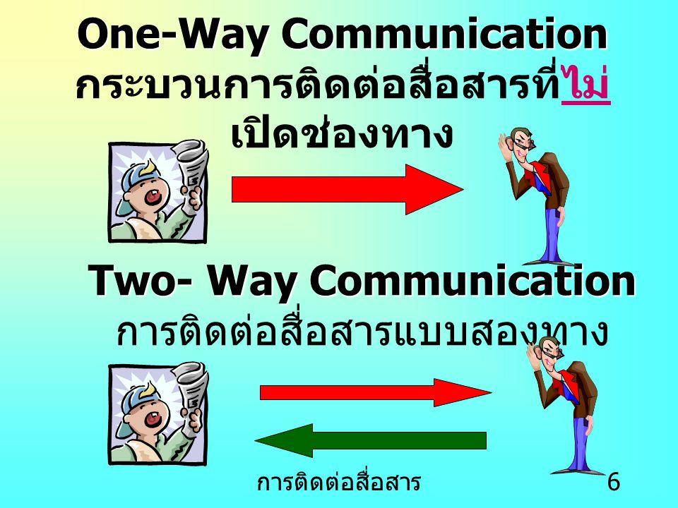 การติดต่อสื่อสาร 6 One-Way Communication One-Way Communication กระบวนการติดต่อสื่อสารที่ไม่ เปิดช่องทาง Two- Way Communication Two- Way Communication การติดต่อสื่อสารแบบสองทาง