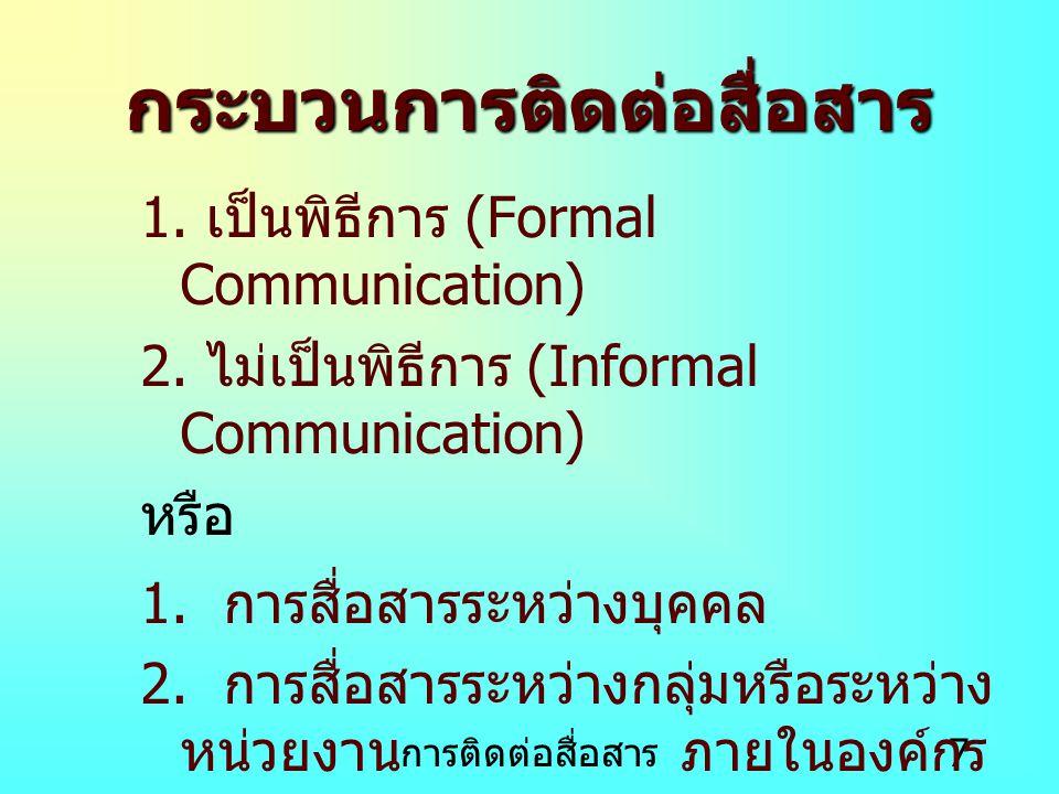 การติดต่อสื่อสาร 8 เข้ารหัสสื่อ / ช่องทางถอดรหัส เข้ารหัสสื่อ / ช่องทาง ถอดรหัส การสื่อสารระหว่างบุคคล ผู้ส่งข่าวสาร / ผู้รับข่าวสาร / ผู้ส่งข่าวสาร / ผู้รับข่าวสาร / ข่าวสารที่จะส่ง ข่าวสารที่ถูกจับได้ เสียง / สิ่งรบกวน