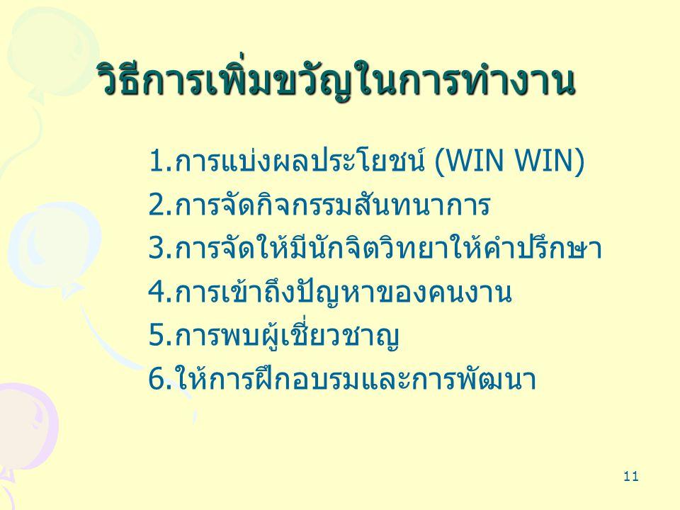 11 วิธีการเพิ่มขวัญในการทำงาน 1. การแบ่งผลประโยชน์ (WIN WIN) 2. การจัดกิจกรรมสันทนาการ 3. การจัดให้มีนักจิตวิทยาให้คำปรึกษา 4. การเข้าถึงปัญหาของคนงาน
