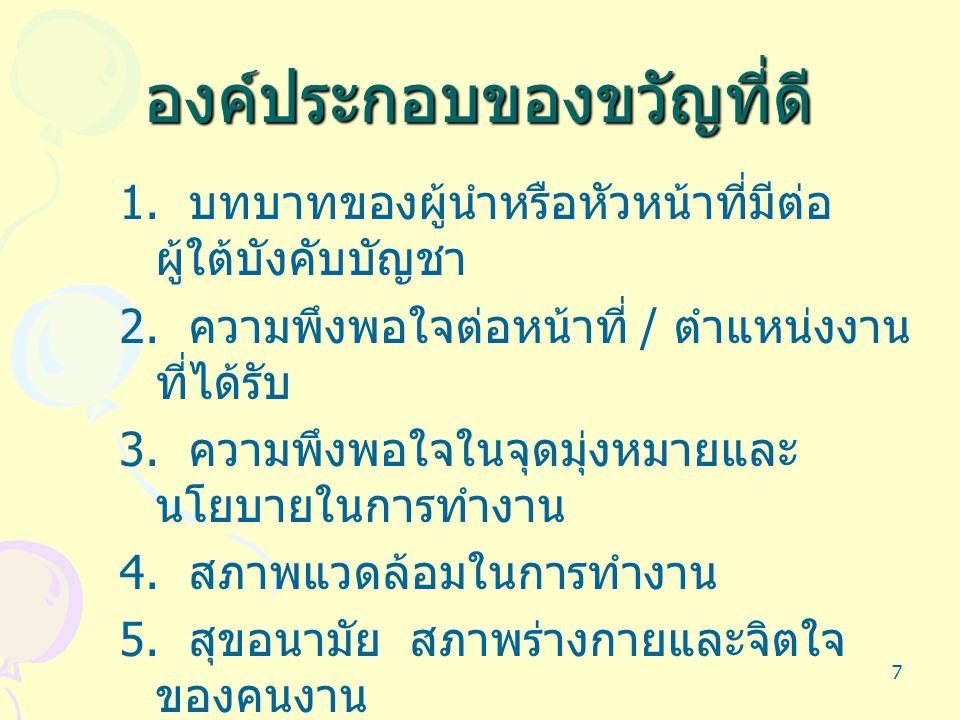 8 องค์ประกอบของขวัญที่ดี 8.การนิเทศงาน / การให้ คำปรึกษางาน 9.