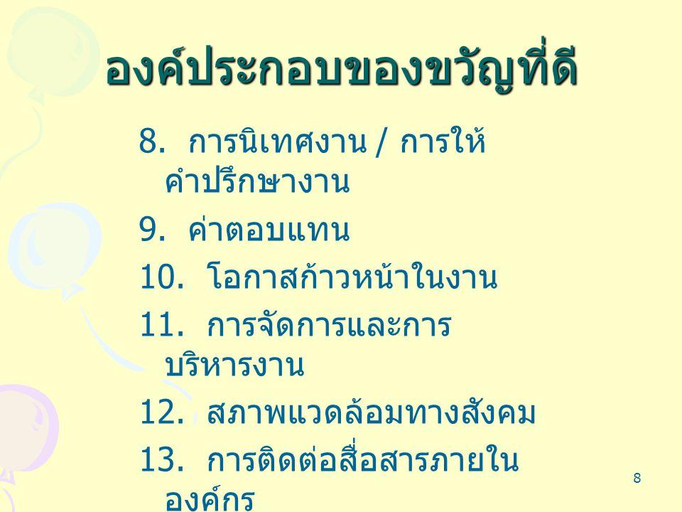 8 องค์ประกอบของขวัญที่ดี 8. การนิเทศงาน / การให้ คำปรึกษางาน 9. ค่าตอบแทน 10. โอกาสก้าวหน้าในงาน 11. การจัดการและการ บริหารงาน 12. สภาพแวดล้อมทางสังคม