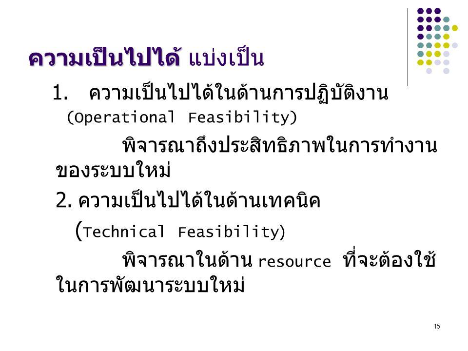 15 ความเป็นไปได้ ความเป็นไปได้ แบ่งเป็น 1. ความเป็นไปได้ในด้านการปฏิบัติงาน (Operational Feasibility) พิจารณาถึงประสิทธิภาพในการทำงาน ของระบบใหม่ 2. ค