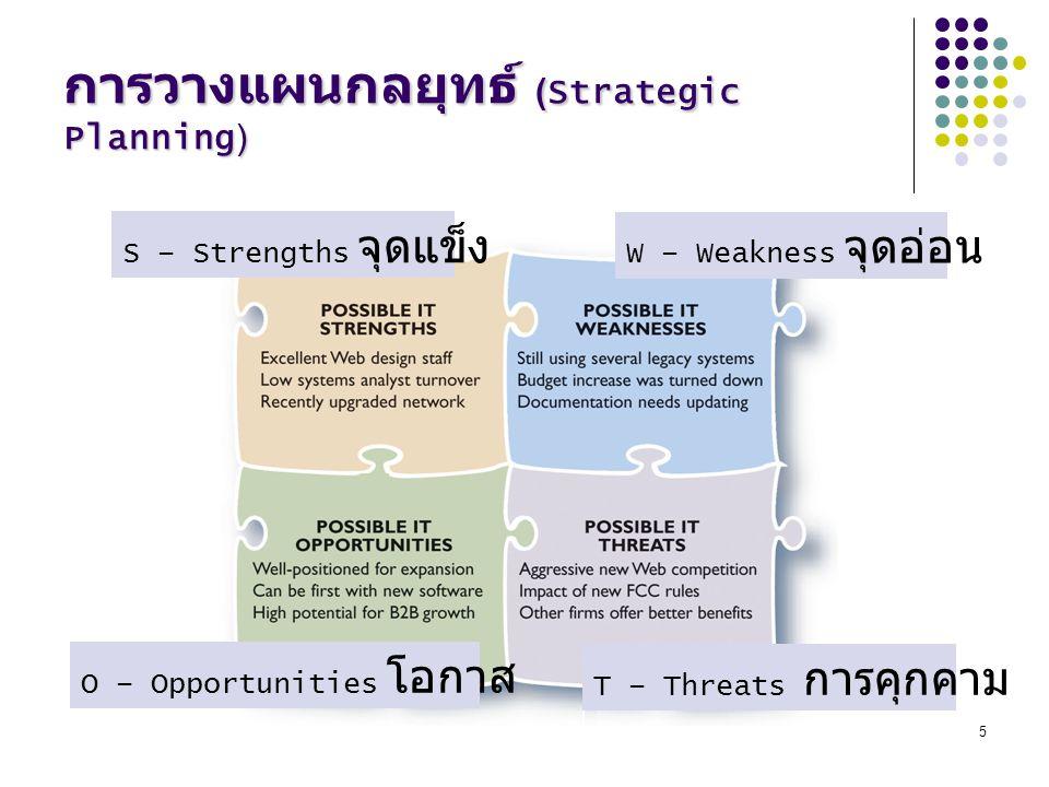 5 การวางแผนกลยุทธ์ (Strategic Planning) S – Strengths จุดแข็ง W – Weakness จุดอ่อน O – Opportunities โอกาส T – Threats การคุกคาม