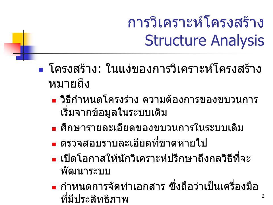 2 การวิเคราะห์โครงสร้าง Structure Analysis โครงสร้าง : ในแง่ของการวิเคราะห์โครงสร้าง หมายถึง วิธีกำหนดโครงร่าง ความต้องการของขบวนการ เริ่มจากข้อมูลในระบบเดิม ศึกษารายละเอียดของขบวนการในระบบเดิม ตรวจสอบราบละเอียดที่ขาดหายไป เปิดโอกาสให้นักวิเคราะห์ปรึกษาถึงกลวิธีที่จะ พัฒนาระบบ กำหนดการจัดทำเอกสาร ซึ่งถือว่าเป็นเครื่องมือ ที่มีประสิทธิภาพ
