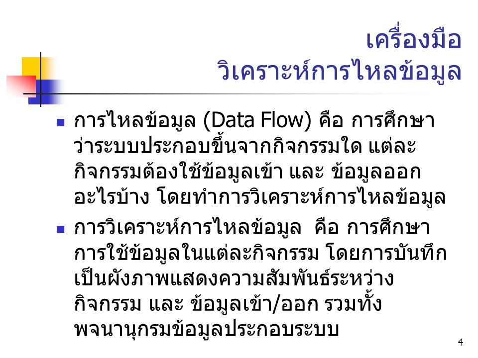 4 เครื่องมือ วิเคราะห์การไหลข้อมูล การไหลข้อมูล (Data Flow) คือ การศึกษา ว่าระบบประกอบขึ้นจากกิจกรรมใด แต่ละ กิจกรรมต้องใช้ข้อมูลเข้า และ ข้อมูลออก อะไรบ้าง โดยทำการวิเคราะห์การไหลข้อมูล การวิเคราะห์การไหลข้อมูล คือ การศึกษา การใช้ข้อมูลในแต่ละกิจกรรม โดยการบันทึก เป็นผังภาพแสดงความสัมพันธ์ระหว่าง กิจกรรม และ ข้อมูลเข้า / ออก รวมทั้ง พจนานุกรมข้อมูลประกอบระบบ