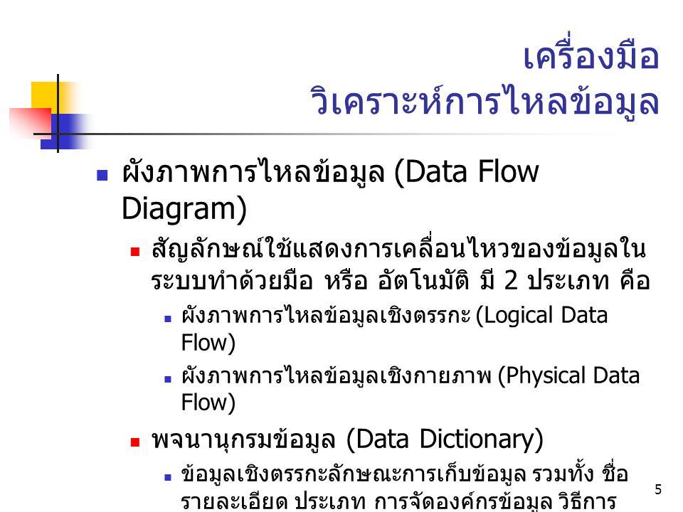 5 เครื่องมือ วิเคราะห์การไหลข้อมูล ผังภาพการไหลข้อมูล (Data Flow Diagram) สัญลักษณ์ใช้แสดงการเคลื่อนไหวของข้อมูลใน ระบบทำด้วยมือ หรือ อัตโนมัติ มี 2 ประเภท คือ ผังภาพการไหลข้อมูลเชิงตรรกะ (Logical Data Flow) ผังภาพการไหลข้อมูลเชิงกายภาพ (Physical Data Flow) พจนานุกรมข้อมูล (Data Dictionary) ข้อมูลเชิงตรรกะลักษณะการเก็บข้อมูล รวมทั้ง ชื่อ รายละเอียด ประเภท การจัดองค์กรข้อมูล วิธีการ เข้าถึง และ การกำหนดฐานข้อมูล