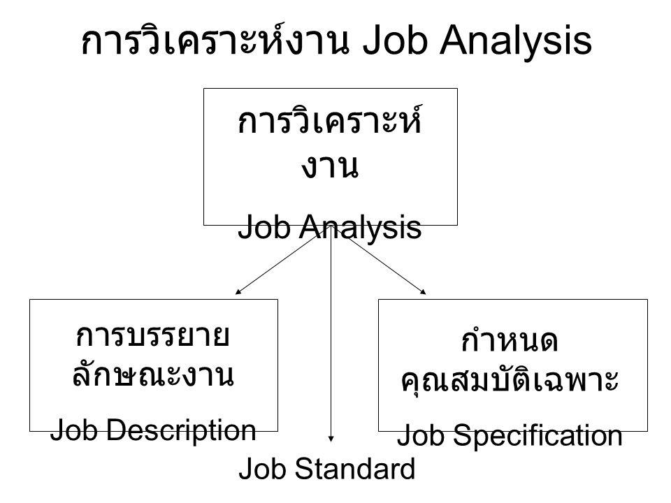 การวิเคราะห์งาน Job Analysis การวิเคราะห์ งาน Job Analysis การบรรยาย ลักษณะงาน Job Description กำหนด คุณสมบัติเฉพาะ Job Specification Job Standard