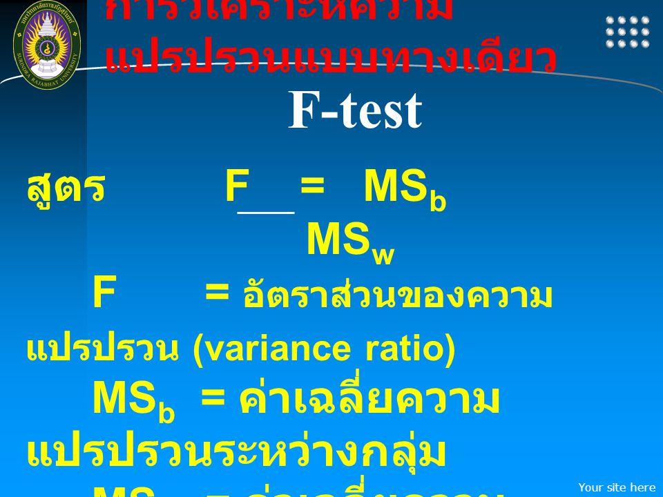 Your site here LOGO การวิเคราะห์ความ แปรปรวนแบบทางเดียว F-test สูตร F = MS b MS w F = อัตราส่วนของความ แปรปรวน (variance ratio) MS b = ค่าเฉลี่ยความ แ