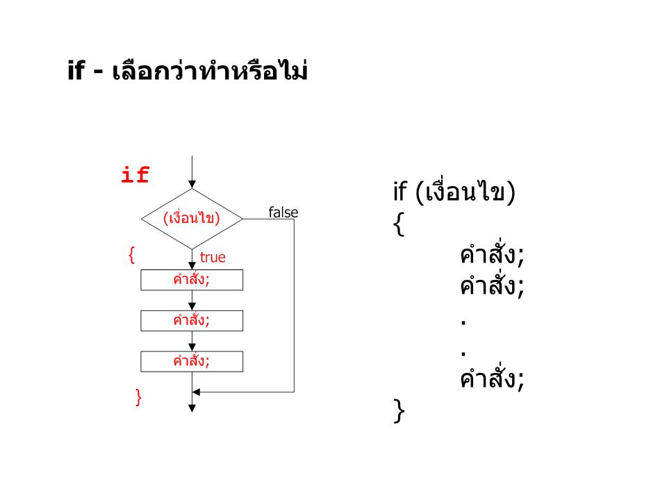 /* A program to decide from a value whether to say yes or no */ #include main() { int x; printf( Enter a number : ); scanf( %d , &x); if ( x 2) printf( Yes.\n ); else printf( No.\n ); } P 6.7 ผลลัพธ์ กรณีป้อน 3 Enter a number: 3 Yes.