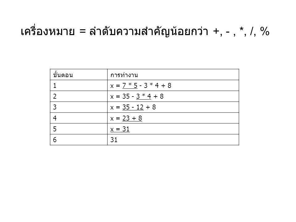 เครื่องหมาย = ลำดับความสำคัญน้อยกว่า +, -, *, /, % ขั้นตอนการทำงาน 1x = 7 * 5 - 3 * 4 + 8 2x = 35 - 3 * 4 + 8 3x = 35 - 12 + 8 4x = 23 + 8 5x = 31 631
