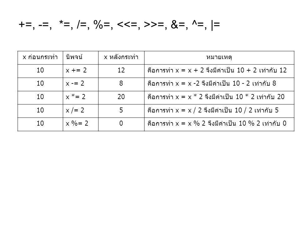 +=, -=, *=, /=, %=, >=, &=, ^=, |= x ก่อนกระทำนิพจน์x หลังกระทำหมายเหตุ 10x += 212คือการทำ x = x + 2 จึงมีค่าเป็น 10 + 2 เท่ากับ 12 10x -= 28คือการทำ