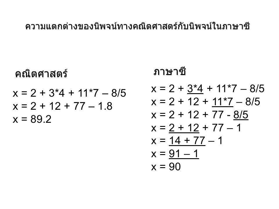 ความแตกต่างของนิพจน์ทางคณิตศาสตร์กับนิพจน์ในภาษาซี x = 2 + 3*4 + 11*7 – 8/5 x = 2 + 12 + 77 – 1.8 x = 89.2 x = 2 + 3*4 + 11*7 – 8/5 x = 2 + 12 + 11*7