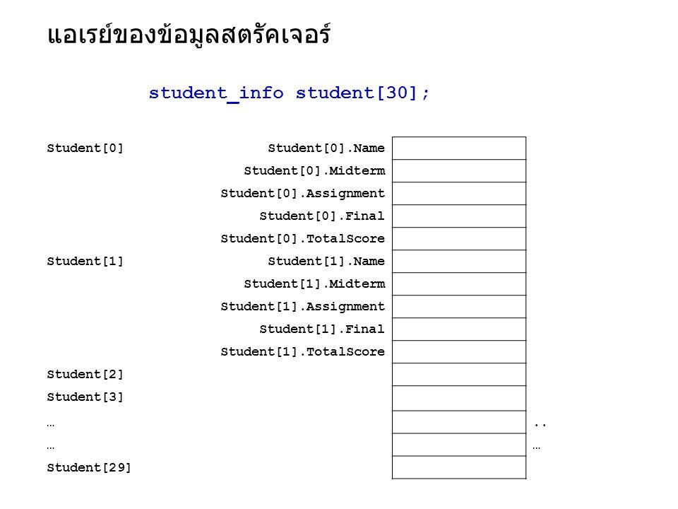 แอเรย์ของข้อมูลสตรัคเจอร์ student_info student[30]; Student[0]Student[0].Name Student[0].Midterm Student[0].Assignment Student[0].Final Student[0].TotalScore Student[1]Student[1].Name Student[1].Midterm Student[1].Assignment Student[1].Final Student[1].TotalScore Student[2] Student[3] …..