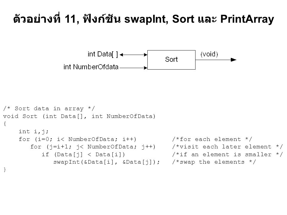 ตัวอย่างที่ 11, ฟังก์ชัน swapInt, Sort และ PrintArray /* Sort data in array */ void Sort (int Data[], int NumberOfData) { int i,j; for (i=0; i< Number