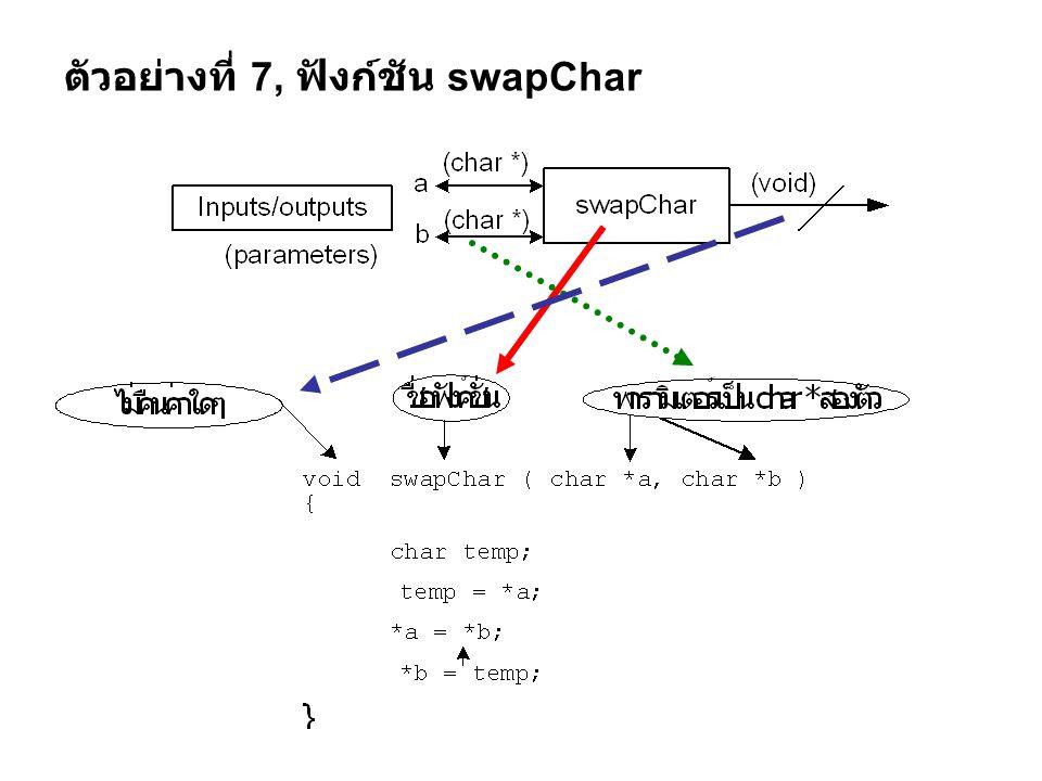 ตัวอย่างที่ 7, ฟังก์ชัน swapChar