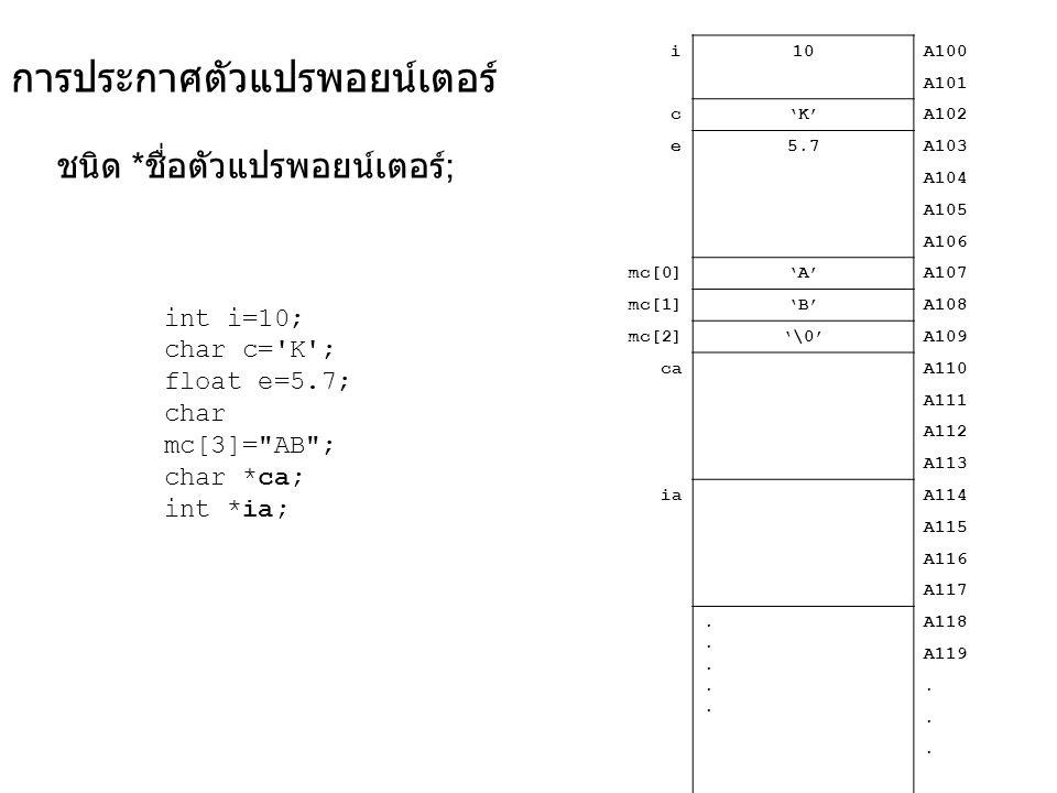 การประกาศตัวแปรพอยน์เตอร์ ชนิด * ชื่อตัวแปรพอยน์เตอร์ ; int i=10; char c='K'; float e=5.7; char mc[3]=
