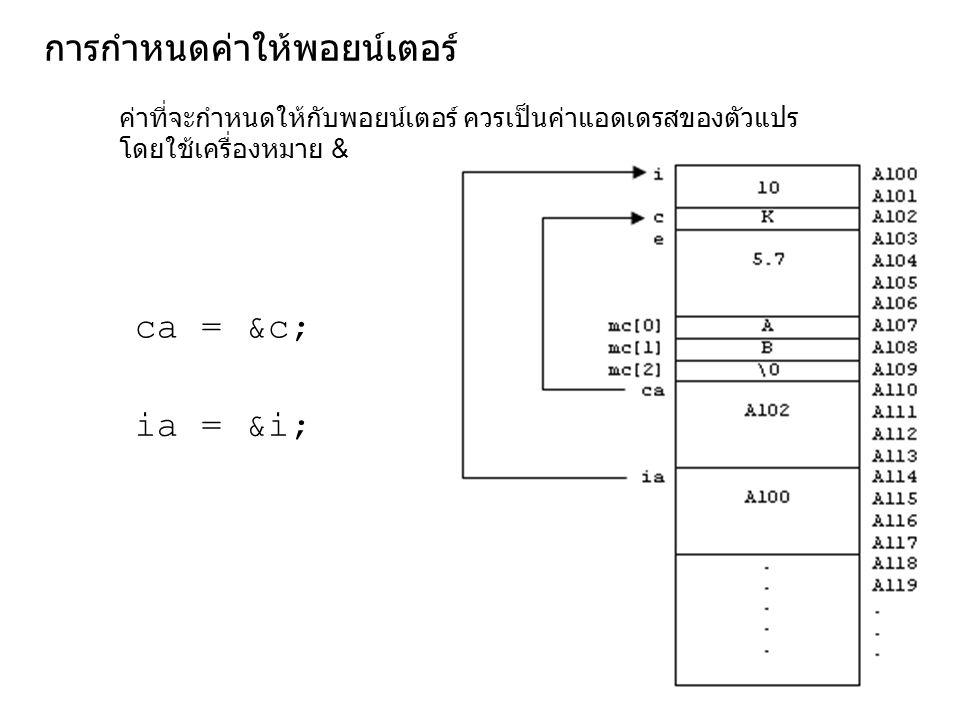 การกำหนดค่าให้พอยน์เตอร์ ca = &c; ค่าที่จะกำหนดให้กับพอยน์เตอร์ ควรเป็นค่าแอดเดรสของตัวแปร โดยใช้เครื่องหมาย & ia = &i;