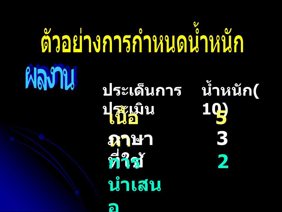 ระดับคะแนนที่ได้ x น้ำหนัก = คะแนน เนื้อหา มีน้ำหนัก 5 ระดับคะแนนที่ได้ 4 จะได้ คะแนน 5x4 = 20 คะแนน การใช้ภาษา มีน้ำหนัก 3 ระดับคะแนนที่ได้ 3 จะ ได้คะแนน 3x3 = 9 คะแนน การนำเสนอ มีน้ำหนัก 2 ระดับคะแนนที่ได้ 3 จะ ได้คะแนน 2x3 = 6 คะแนน คะแนนชิ้นงานจะได้ 20+9+6 = 35 คะแนน จากคะแนนเต็ม 40 คะแนน