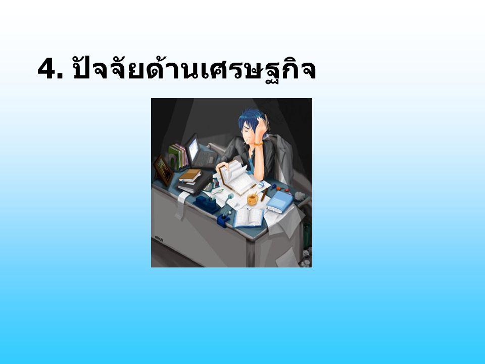 4. ปัจจัยด้านเศรษฐกิจ